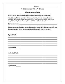 A Midsummer Night's Dream - Character Analysis Activity -