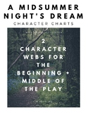 A Midsummer Night's Dream Character Charts