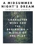 A Midsummer Night's Dream Character Charts