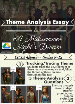 A Midsummer Night's Dream-Unit BUNDLE