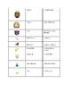 A Midsummer Night's Dream Emoji Character List