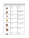 A Midsummer Night's Dream Emoji Character List