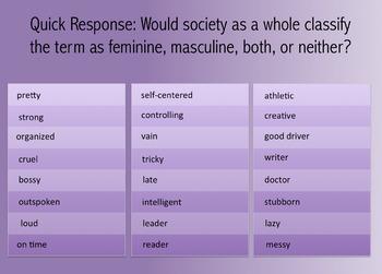 A Midsummer Night's Dream: Gender Roles Study