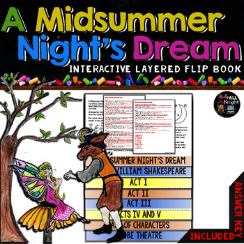 A MIDSUMMER NIGHT'S DREAM WILLIAM SHAKESPEARE LITERATURE GUIDE FLIP BOOK