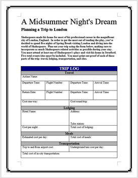 A Midsummer Night's Dream - Planning a trip to London