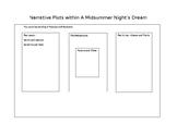 A Midsummer Night's Dream Plot Map