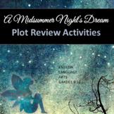 A Midsummer Night's Dream: Plot Review Handouts