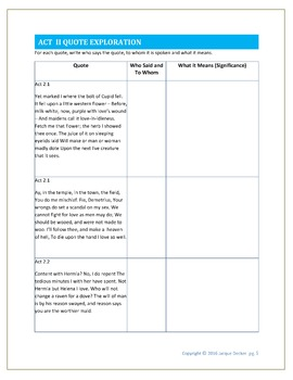 A Midsummer Night's Dream Quote Activity Pack for Understanding Text