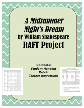 A Midsummer Night's Dream Raft Final Project (Shakespeare)