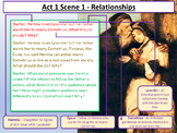 A Midsummer Night's Dream - Relationships (Act 1 Scene 1)