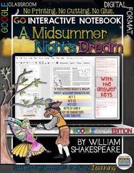 A Midsummer Night's Dream William Shakespeare Digital Go I