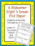 A Midsummer Night's Dream plot paper and poster