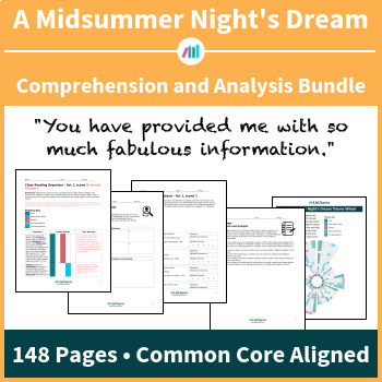 A Midsummer Night's Dream – Comprehension and Analysis Bundle