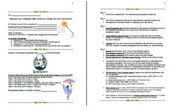 A Midsummer Night's Dream: Engaging Shakespeare Unit!