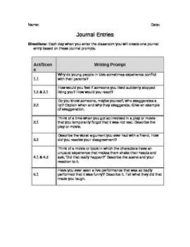 A Midsummer Night's Dream Journal Prompts