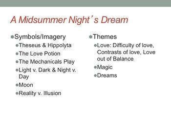 A Midsummer Night's Dream Play Unit