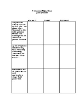 A Midsummer Night's Dream Quotes Worksheet