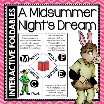 A Midsummer Night's Dream: Reading and Writing Interactive Notebook Foldable