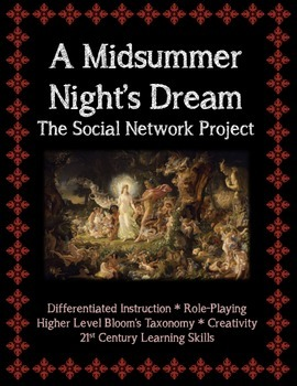 A Midsummer Night's Dream Social Network Character Analysis Project