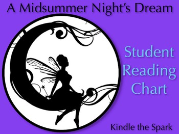 A Midsummer Night's Dream- Student Reading Chart & Study Guide