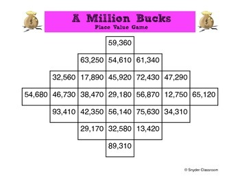 Place Value Game (Practicing Place Value to the Millions)