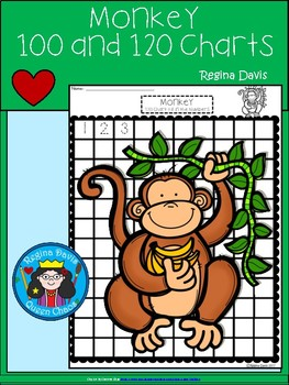 A+ Monkey: Numbers 100 and 120 Chart