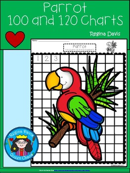 A+ Parrot: Numbers 100 and 120 Chart