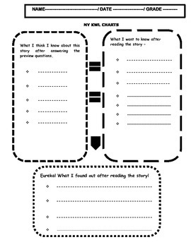 A Mother in Mannville by Marjorie Rawlings - Worksheets, Q