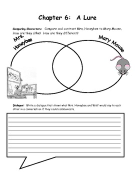 A Mouse Called Wolf Comprehension Questions