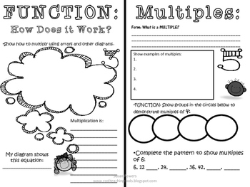 A Multiplication and Division Booklet for Big Kids