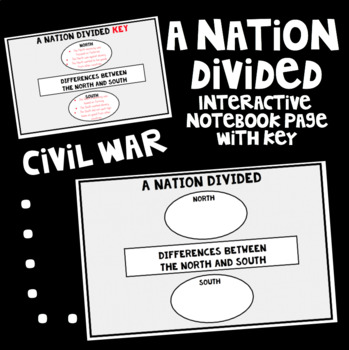 A Nation Divided Civil War Interactive Notebook Page