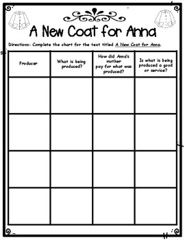 A New Coat for Anna by Harriet Ziefert Economics Graphic Organizer