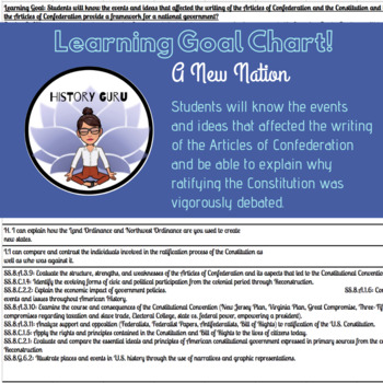 A New Nation- Articles of Confederation & Constitution- Learning Goal Chart