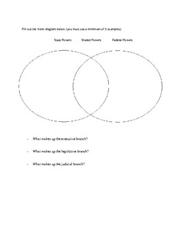 A New Nation Forms (Post-Revolutionary War) HW Packet