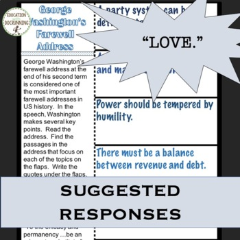 A New Nation Interactive Notebook Color Graphic organizers