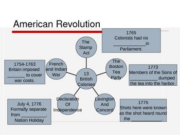 A New Nation Powerpoint Lesson Presentation