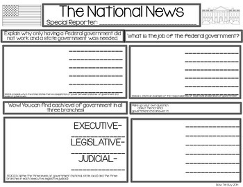 Student Created Newspapers about our nation's early government: A New Nation