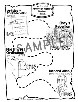 A New Nation is Born Illustrated Timelines - US History
