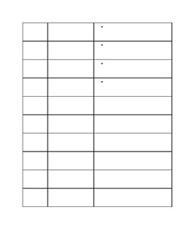 Blank Character & Chapter Graphic Organizer
