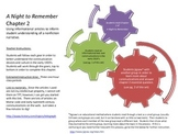 A Night to Remember Ch 2 Historical Context Jigsaw