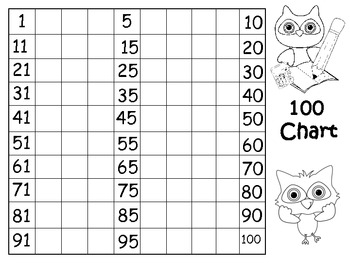 A+ Owl 100 Charts