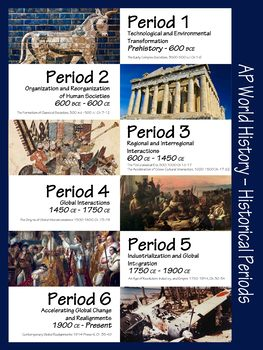 A.P. World History Periods Poster