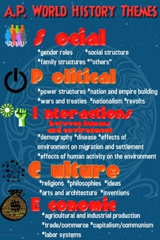 A.P. World History SPICE Acronym Classroom Poster