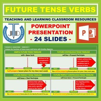 FUTURE TENSE - FORMATION & USAGE: PRESENTATION