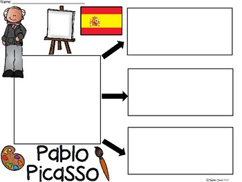 A+ Pablo Picasso ...Three Graphic Organizers