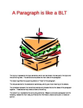 A Paragraph is Like a BLT Sandwich