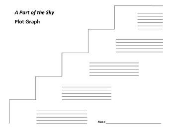 A Part of the Sky Plot Graph - Robert Newton Peck