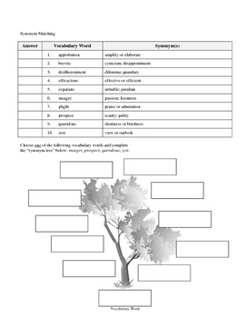 A Passage to India by Forster - Chapter 1-6 Vocabulary Worksheets