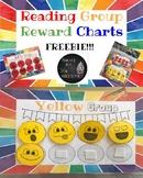 Group Reward Charts