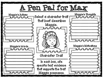 A Pen Pal for Max by Gloria Rand Character Trait Organizers